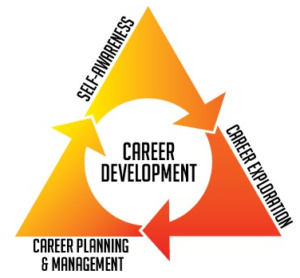 Careers Education